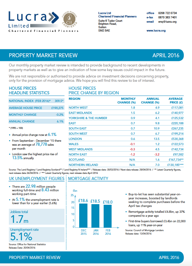 Property Review - Spring 2016
